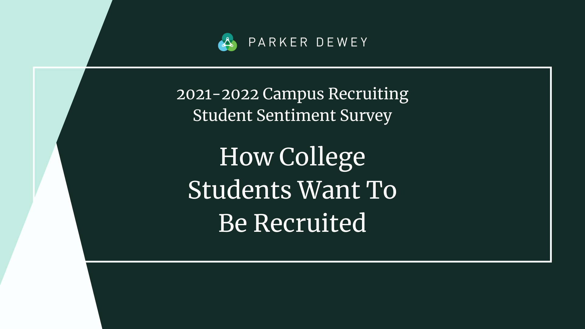 2021-2022 Campus Recruiting Student Sentiment Survey How College Students Want To Be Recruited