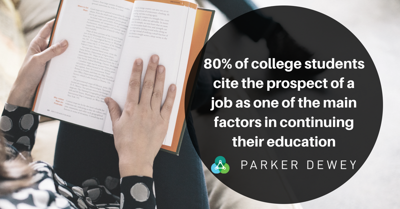 80 percent of college students want to land a job