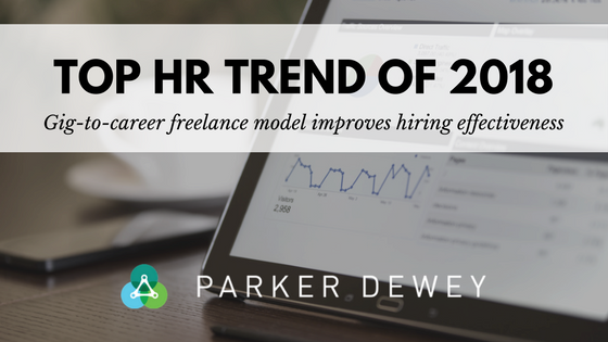 Top HR Trend of 2018
