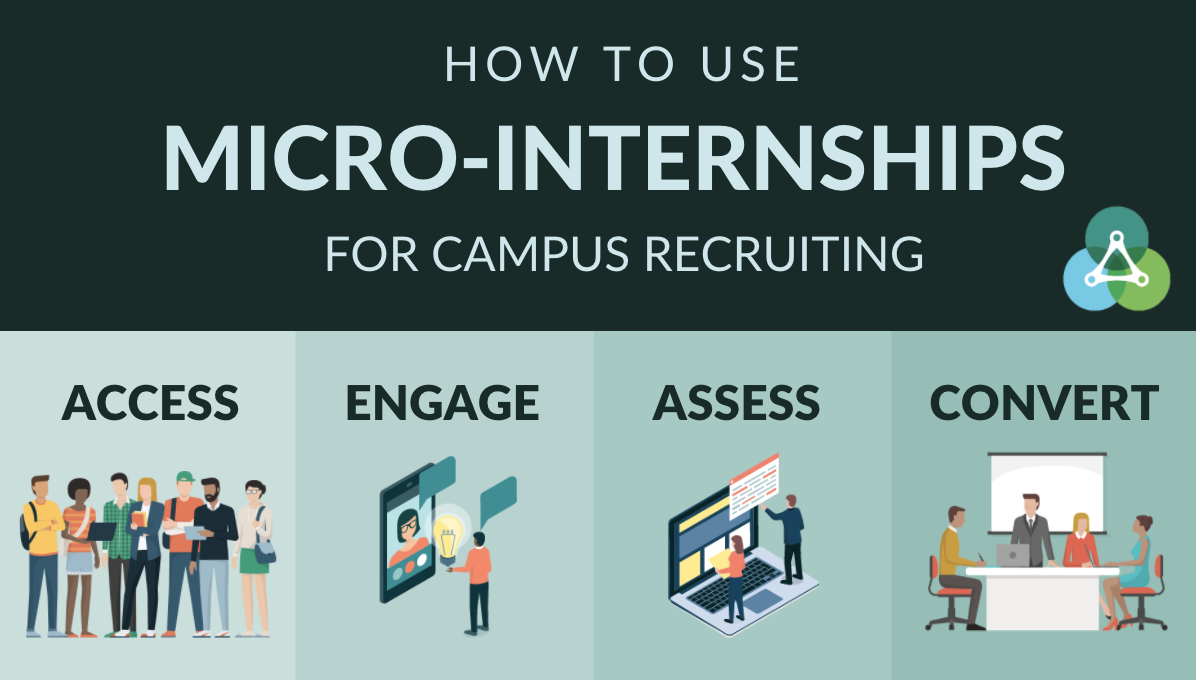 micro-internships campus recruiting infographic