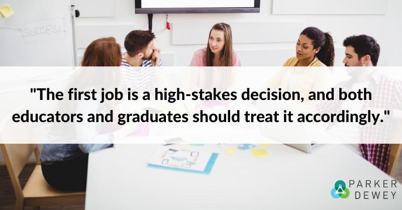 underemployment-of-college-graduates